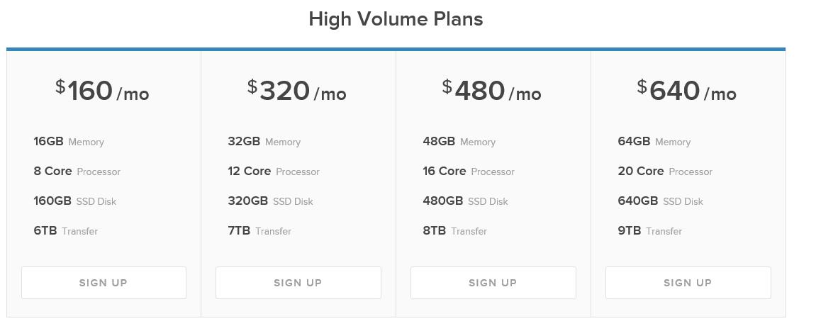 digitalocean_price2.png